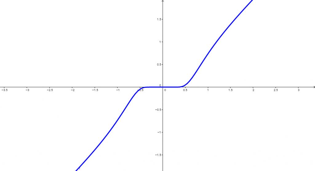 Exponentielle, TAF, fonction définie par une intégrale